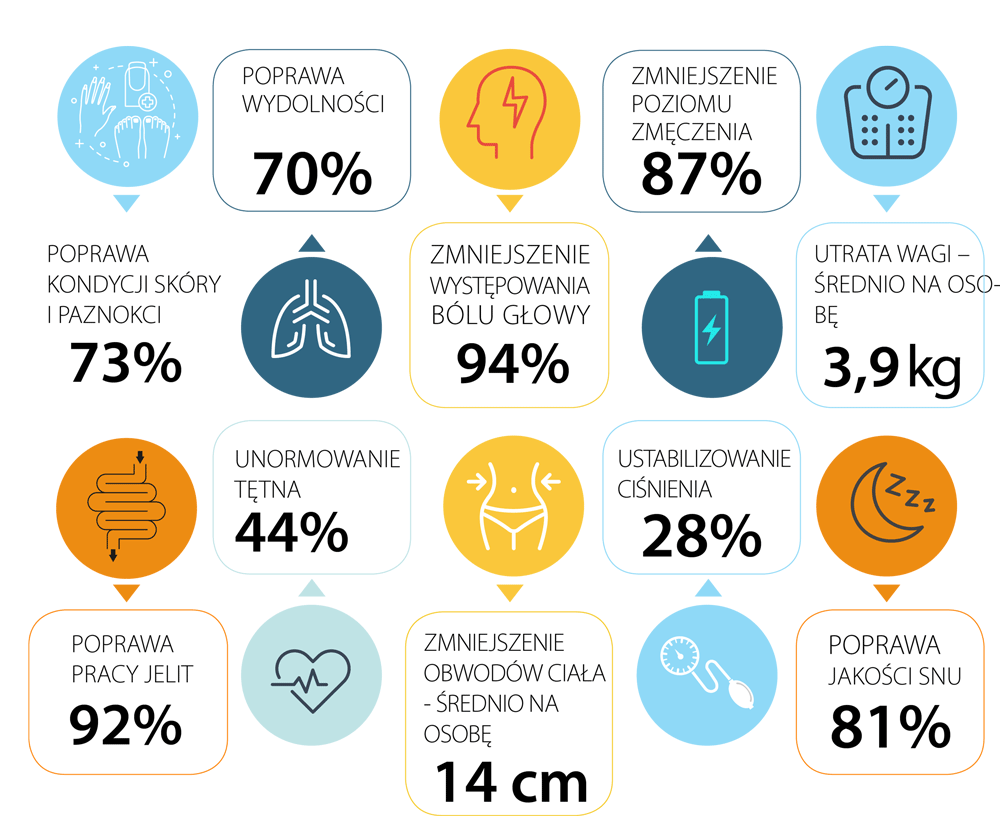 infografika-progres-vitalni