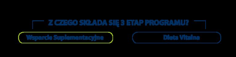 z_czego_sklada_sie_3_etap